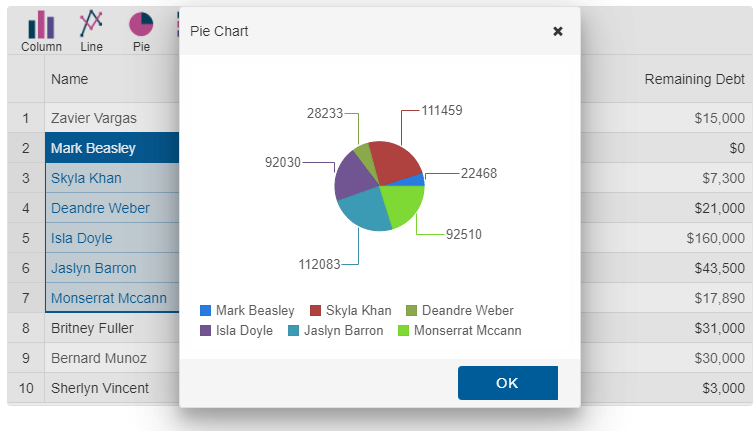 Charting Grid Data