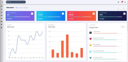 Custom Elements and Web Components Demos
