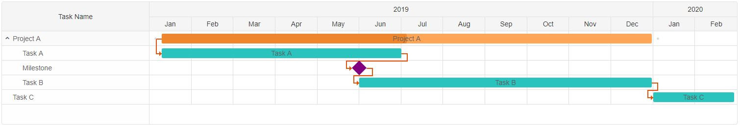 gantt chart create connections