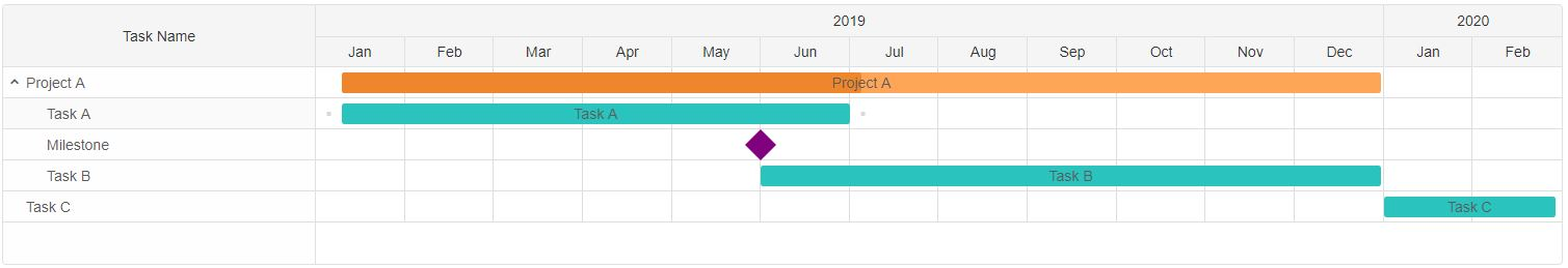 gantt chart remove connections